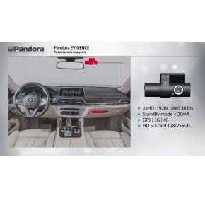 Pandora Evidence